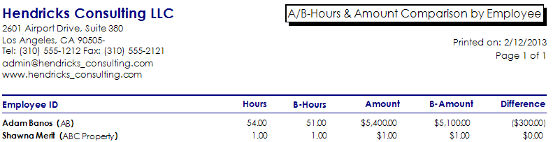 ab_hours_comparison.png